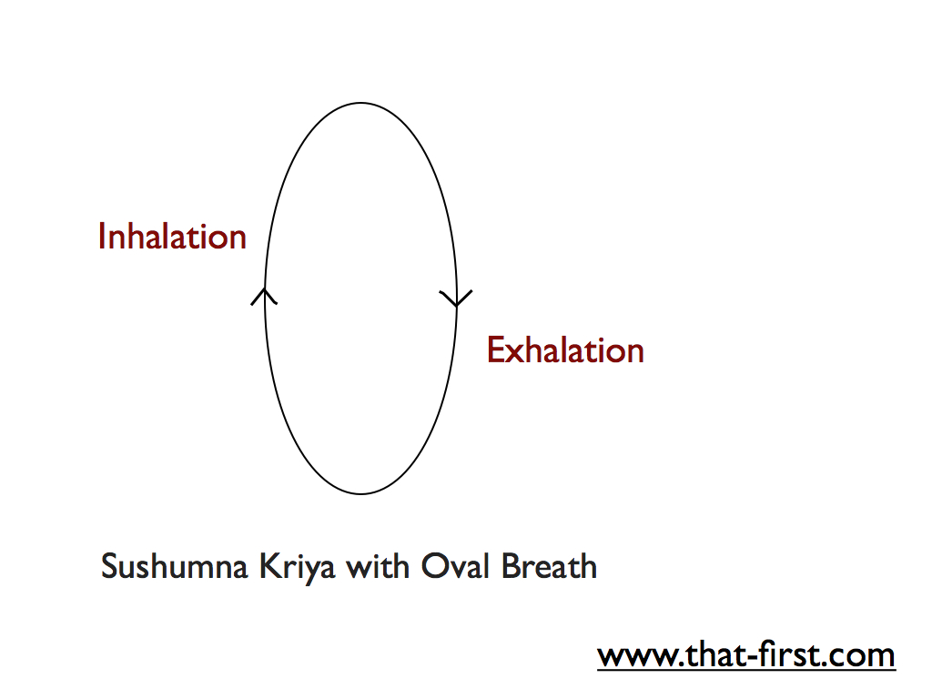 Sushumna Kriya with Oval Breath